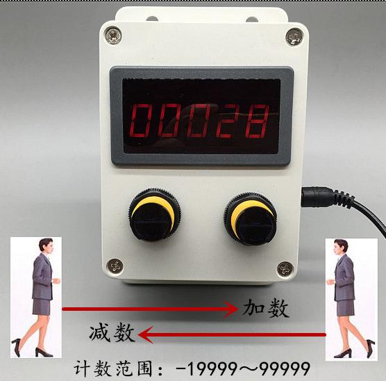 血细胞计数板的计数方法_人数计数器_计数继电器计数速度