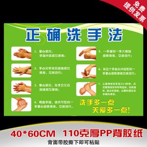 七步洗手法挂画 正确洗手标准洗手方法图 医院宣传挂图画海报定做