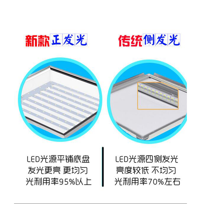 LED integrated ceiling lamp, aluminum pinch plate, embedded 60x60 grille lamp, plasterboard, 600x600LED panel light