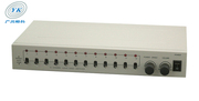 Post 12 audio and video switching, BNC video interface, ANC audio interface