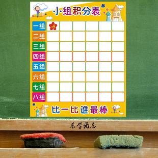 老师课堂教学班级小组评比栏 学生积分表 评比表磁性贴 可定制图片