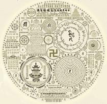 摩尼尊胜解脱总集合集佛塔咒轮贴纸  每份十贴(直径7.2厘米)