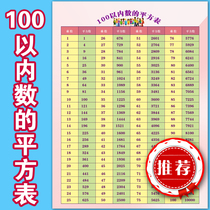 Square table of 100 or less cubic table square root cubic root primary school junior high school math wall chart.