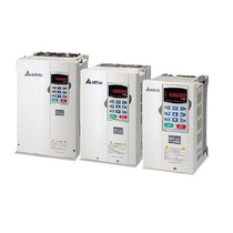 Delta Inverter vfd-b Series 7.5KW three-phase 380V VFD075B43A can be opened to increase tickets