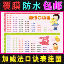 Elementary school students within 10 20 plus subtraction tips table wall chart walls sticker childrens math subtraction table