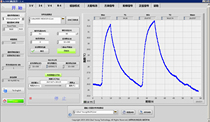 Keithley2400 test software i-vvir-t square wave pulse ladder sinusoidal signal
