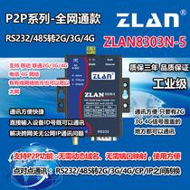 3G 4G Serial Server RS232 485 rpm 3G 4G Converter zlan8303n-5