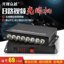 8-канальный видео-оптически приемопередатчик приемопередатчика оптического волокна БНК к оптически цифровому видео-оптически приемопередатчику