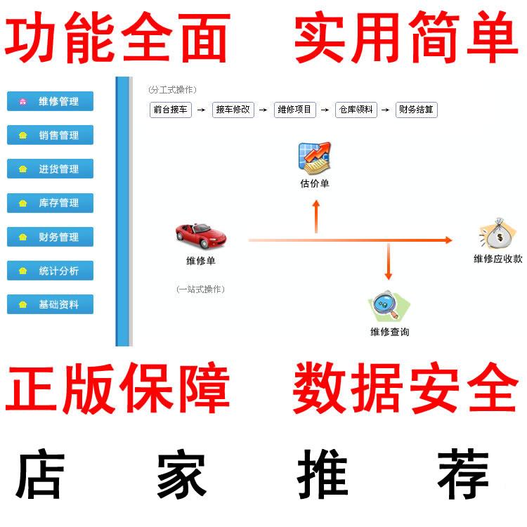 Подлинная система управления авторемонтом Shengmei Auto repair factory Quick repair beauty 4S shop Автозапчасти программное обеспечение для авторемонта
