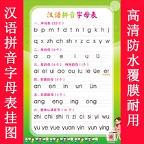 Primary school Chinese pinyin alphabet wall wall sticker mother before and after nasal phonetic wall chart poster.
