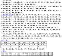 Ni Haixia Acupuncture Dacheng Meridian Song Summary PDF Electronic version (non-paper)