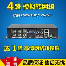 Аналоговая камера к сетевому конвертеру британский код 4-канальный коаксиальный к цифровому видео-кодеку наблюдения