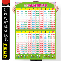 10 within 20 plus subtraction Tips Table Flip Chart Children Pupils first year full set of kindergarten practice every day