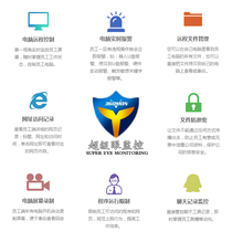 Super Eye LAN External network computer monitoring software staff computer screen behavior management QQ WeChat monitoring